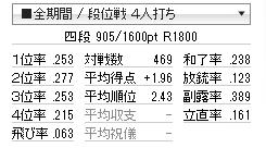 スクリーンショット(2015-05-23 1.23.57)