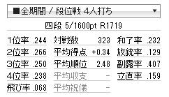 スクリーンショット(2015-05-23 0.51.23)