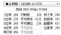 スクリーンショット(2015-05-23 0.47.40)