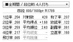 スクリーンショット(2015-05-23 1.21.53)